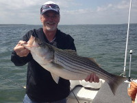 Trophy Striper Guide Fishing on Lake Texoma